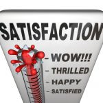 Satisfaction Scale- Network Security & Ransomware Protection in Maryland & Virginia