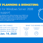 Microsoft Windows 2008 end of life